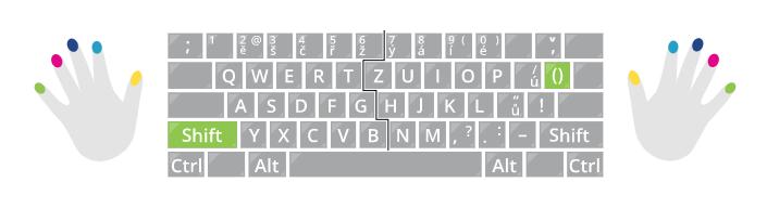 Psaní kulatých závorek na klávesnici