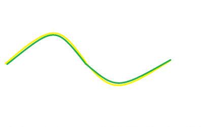 Jak napsat vlnovku? Článek s procvičením!