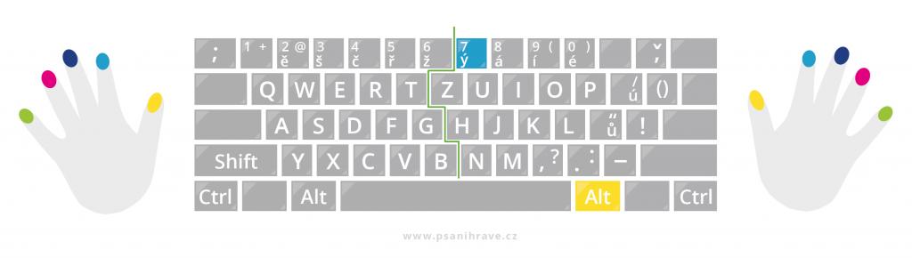 Ampersand pomocí Alt a klávesy 7/ý