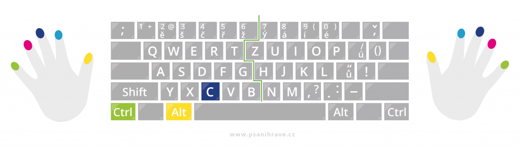 Ampersand napíšete pomocí ctrl + alt + C
