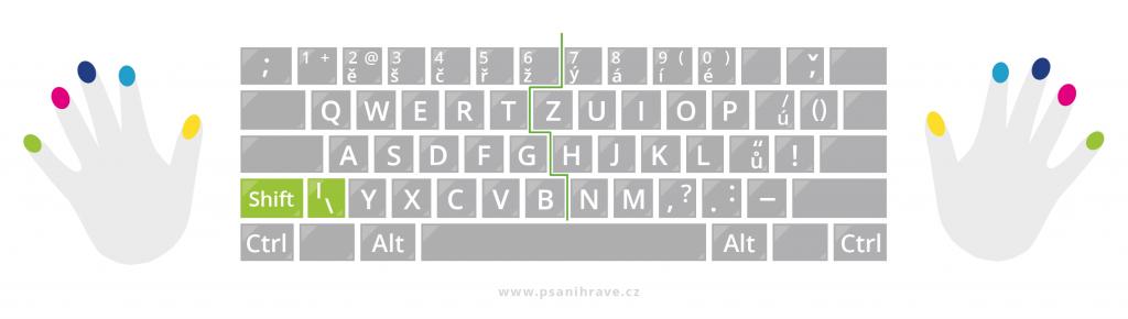 Svislá čára se na ISO klávesnicích píše pomocí Shiftu a klávesy hned vedle